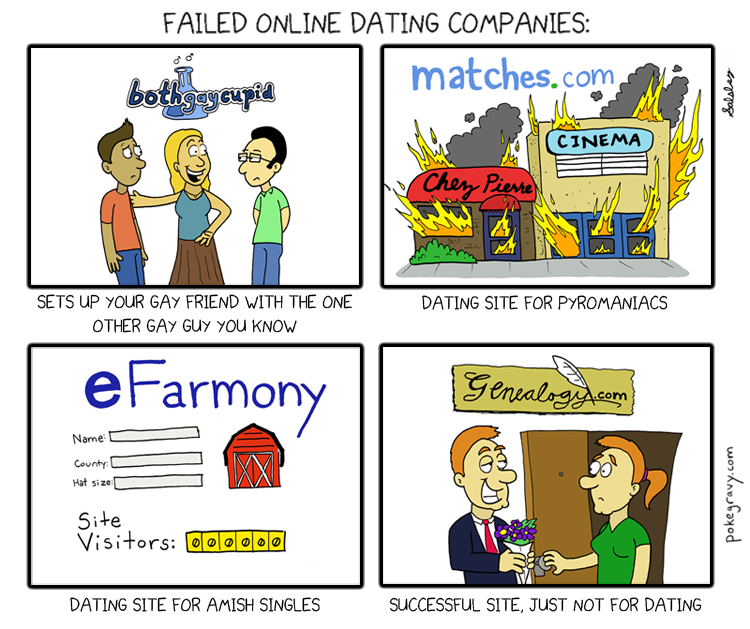 Online dating unsuccessful
